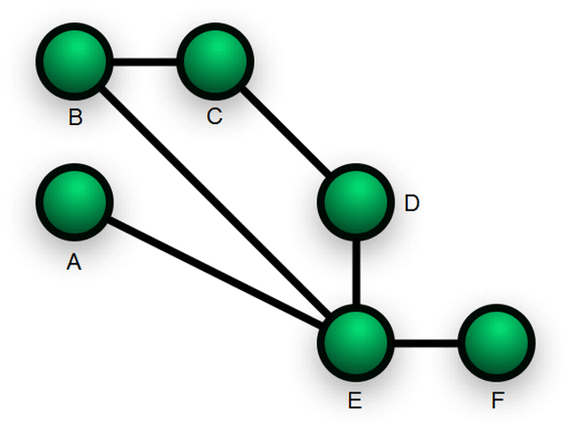 NetworkTopology-Mesh