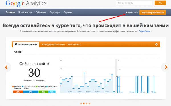 Вход в систему Google Analytics