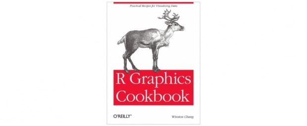 R Graphics Cookbook / Winston Chang
