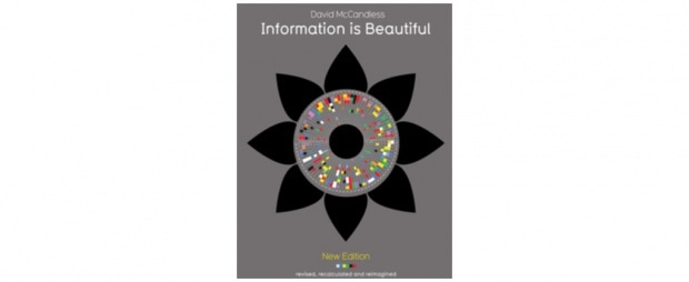 Information is Beautiful / David McCandless