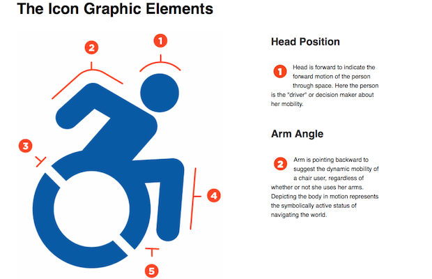 Предложения The Accessible Icon Project