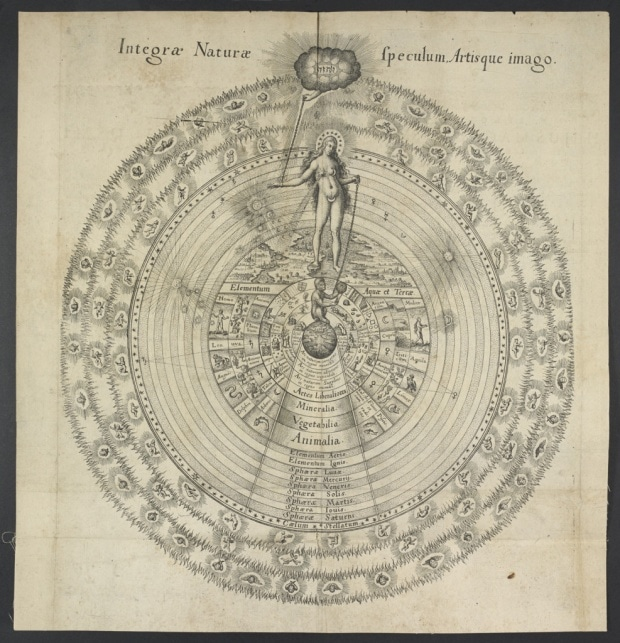 Great Chain of Being, Robert Fludd, Utriusque Cosmi majoris scilicet et minoris. Image: British Library