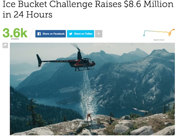 Ice Bucket Challenge Raises $8.6 Million in 24 Hours