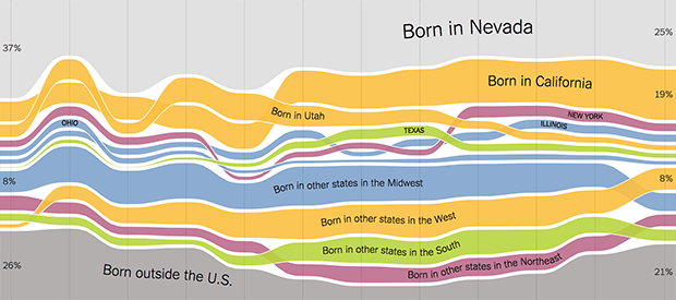 Изображение: nytimes.com/interactive/2014/08/13/upshot/where-people-in-each-state-were-born.html