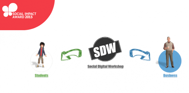Победители Social Impact Award 2015. Social Digital Workshop. Иван Сидоров, Чебоксары